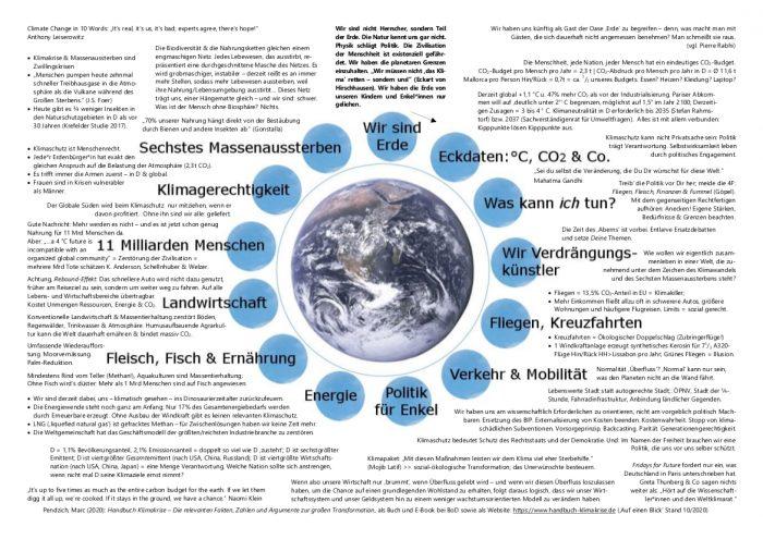Handbuch Klimakrise - Auf einem Blick - Grafik - Autor Marc Pendzich
